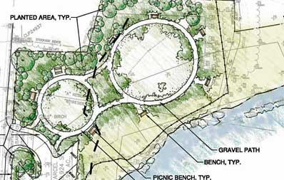 Sherwood Mill Pond Preserve site plan