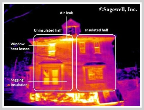 The right side of the house above has had work done to prevent energy loss. The left side shows where it all goes.