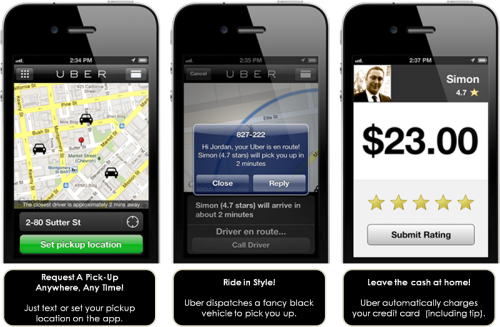 3 screen shots from Uber in San Francisco.